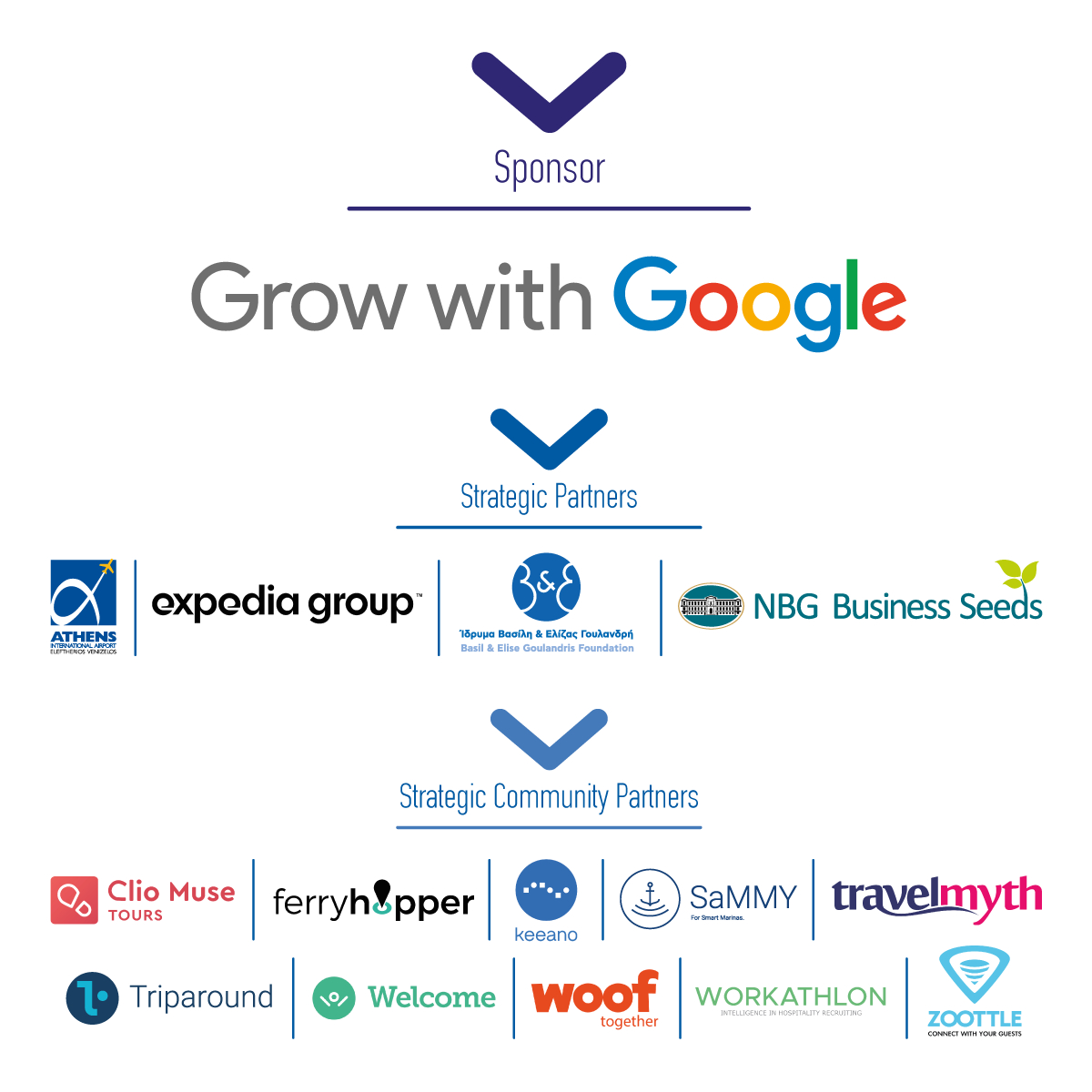 Partners - Idea Platform