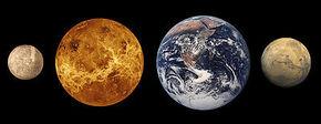 Aardse planeten