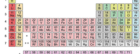 Periodic table %28polyatomic%29
