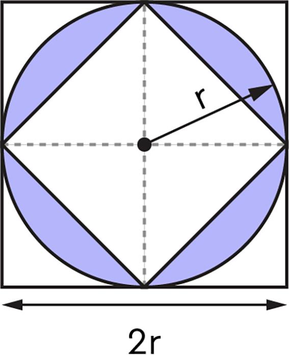 Benaderen oppervlakte cirkel