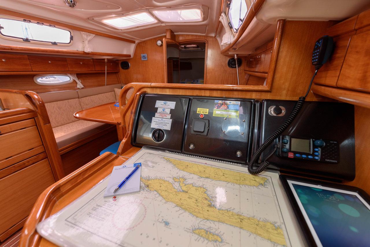 Bavaria 33 Cruiser, Dišpet