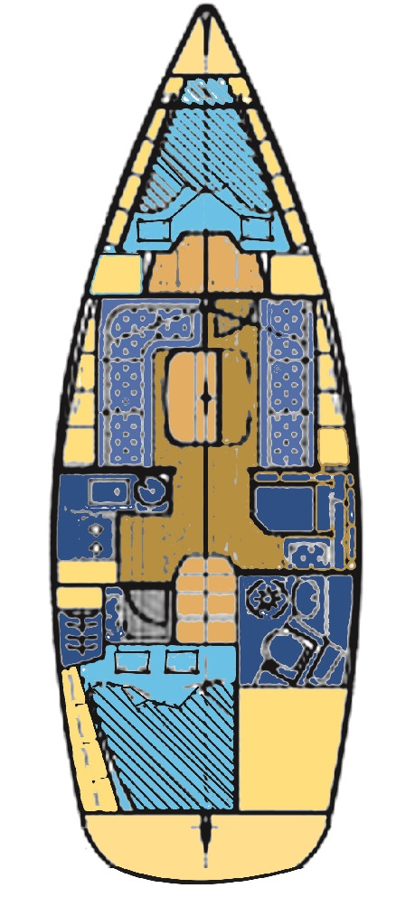 Bavaria 33 Cruiser, Manda