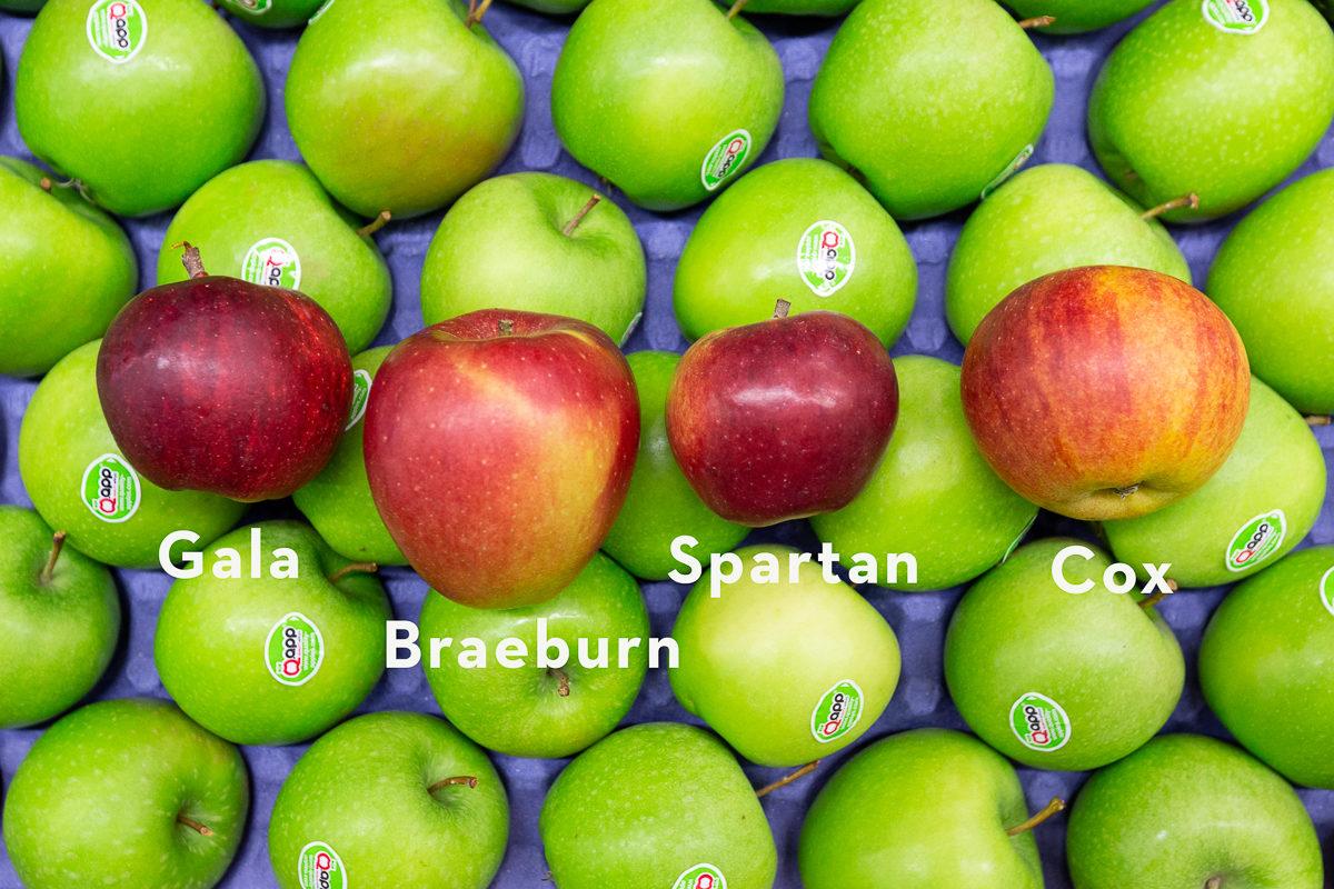 Fruit And Vegetable Market Report November 2018 Apples