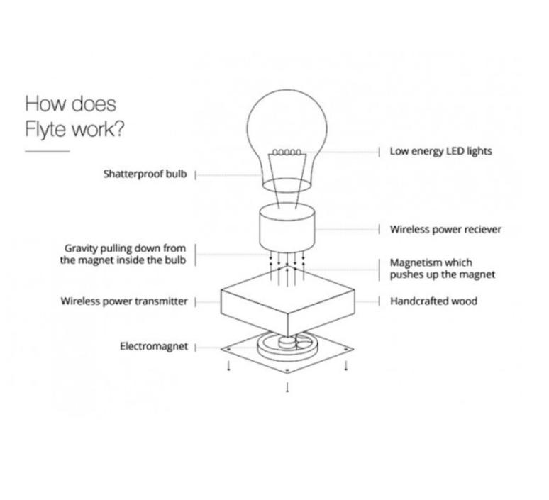 Flyte manhattan 2 0 simon moris lampe a poser table lamp flyte flyte manhattan 2 0  design signed 38829 product