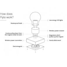 Flyte manhattan 2 0 simon moris lampe a poser table lamp flyte flyte manhattan 2 0  design signed 38829 thumb