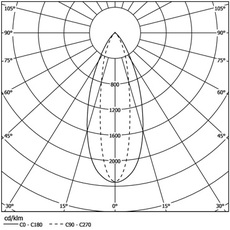 Tubo evo elliptical 27 x41 dali studio o m light plafonnier ceilling light  om 43269 20  design signed nedgis 77848 thumb