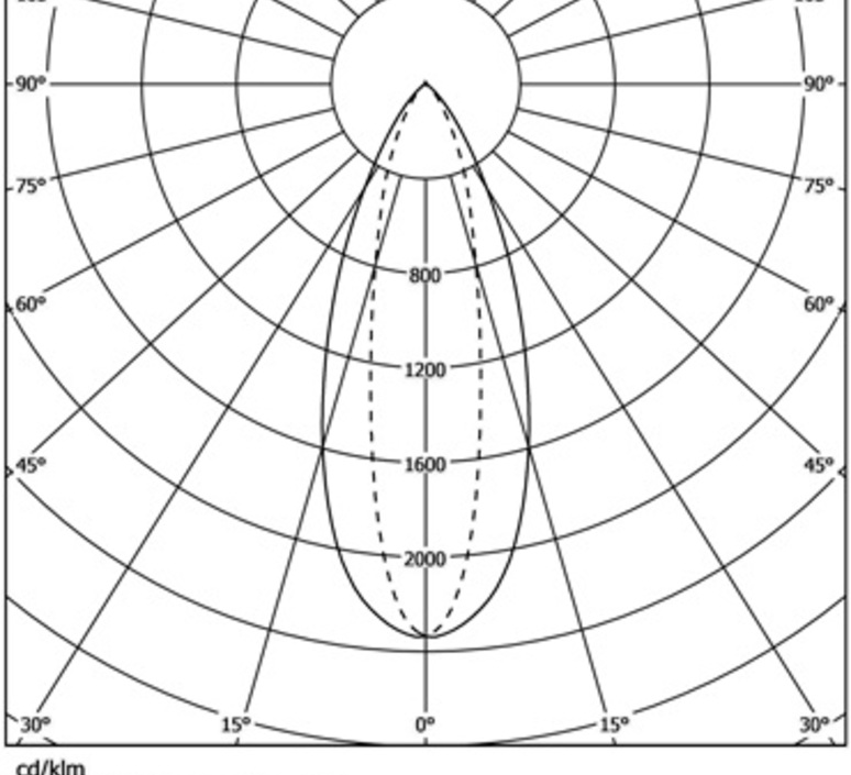 Tubo evo elliptical 27 x41 on off studio o m light plafonnier ceilling light  om 43209 20  design signed nedgis 77837 product