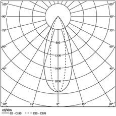Tubo evo elliptical 27 x41 on off studio o m light plafonnier ceilling light  om 43209 20  design signed nedgis 77837 thumb