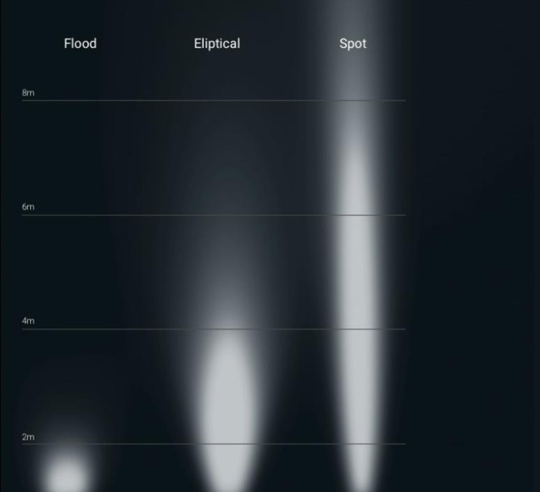 Tubo evo elliptical 27 x41 on off studio o m light plafonnier ceilling light  om 43209 20  design signed nedgis 77840 product