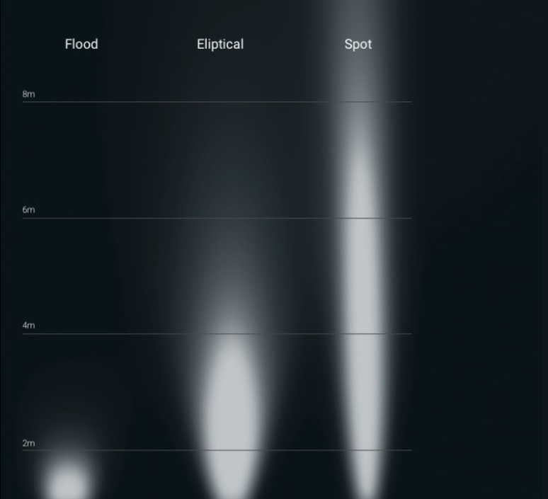 Tubo evo spot 9 dali studio o m light plafonnier ceilling light  om 43266 20  design signed nedgis 77816 product