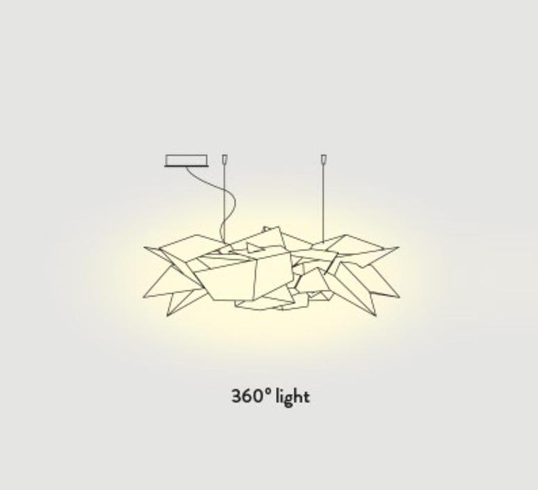 Cordoba studio slamp suspension pendant light  slamp crd95sos0000w 000  design signed nedgis 78317 product