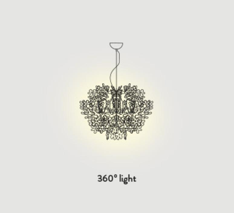 Fiorella nigel coastes suspension pendant light  slamp fio014sos0000w  design signed 45999 product