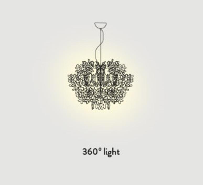 Fiorella mini nigel coastes suspension pendant light  slamp fio14sos0002w 000  design signed 46328 product
