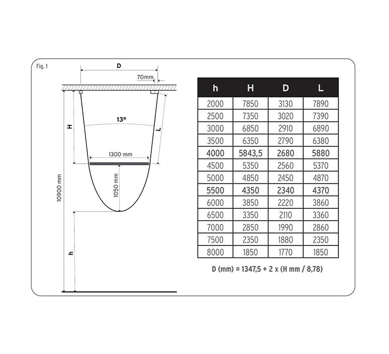 Wireline studio formafantasma suspension pendant light  flos f9520034  design signed nedgis 116958 product