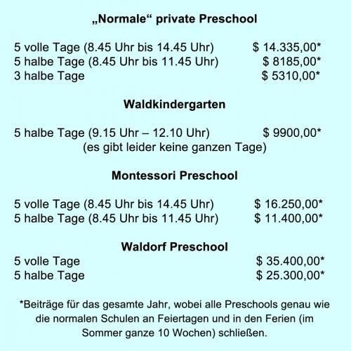 Preschool-Preise