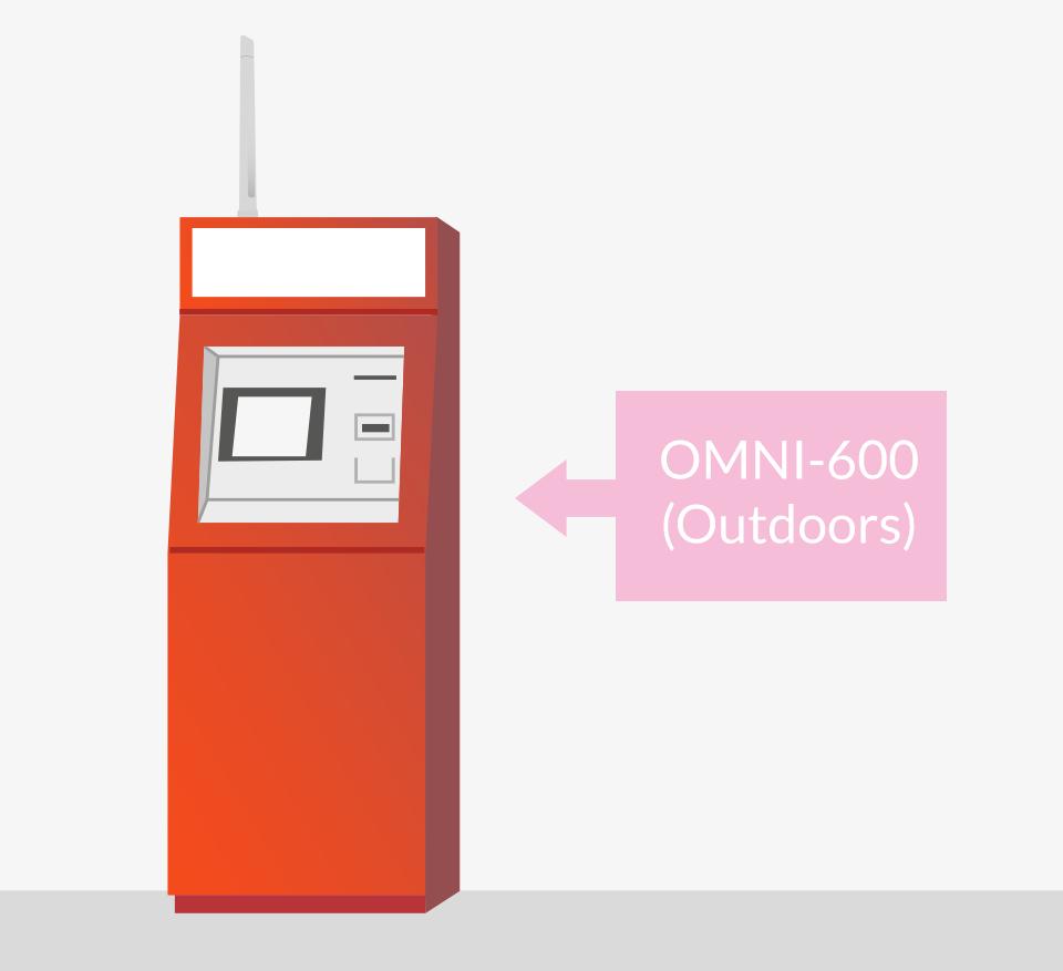 Omni 600 antenna on outdoor ATM