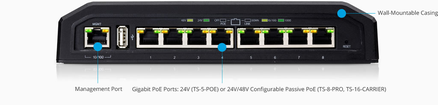 Ubiquiti ToughSwitch 8-port Pro POE Gigabit Switch