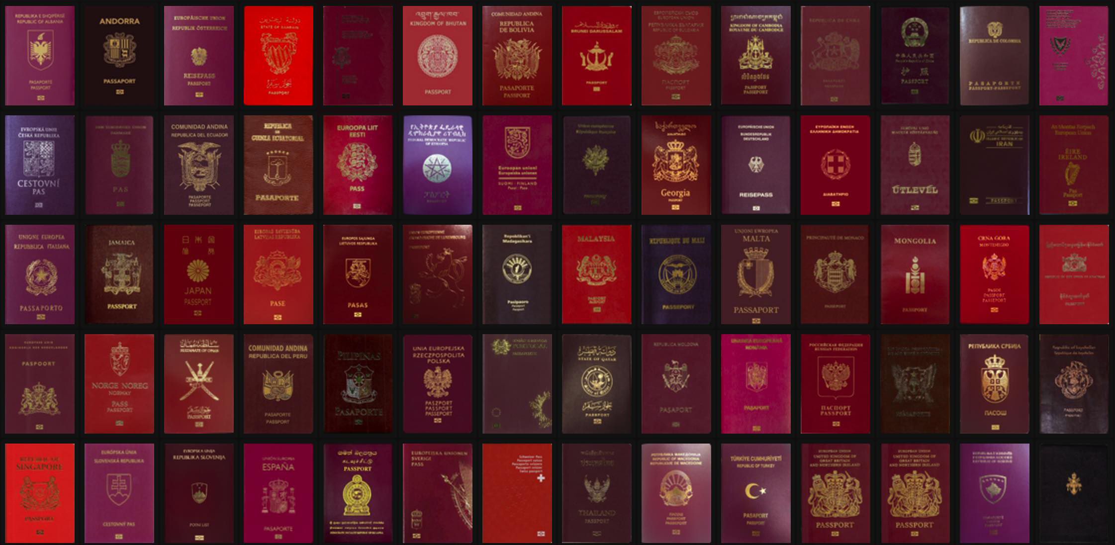 Fight the forgers with Rent4sure's smart solution to fake passports