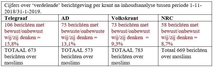 NRC-moslims-5
