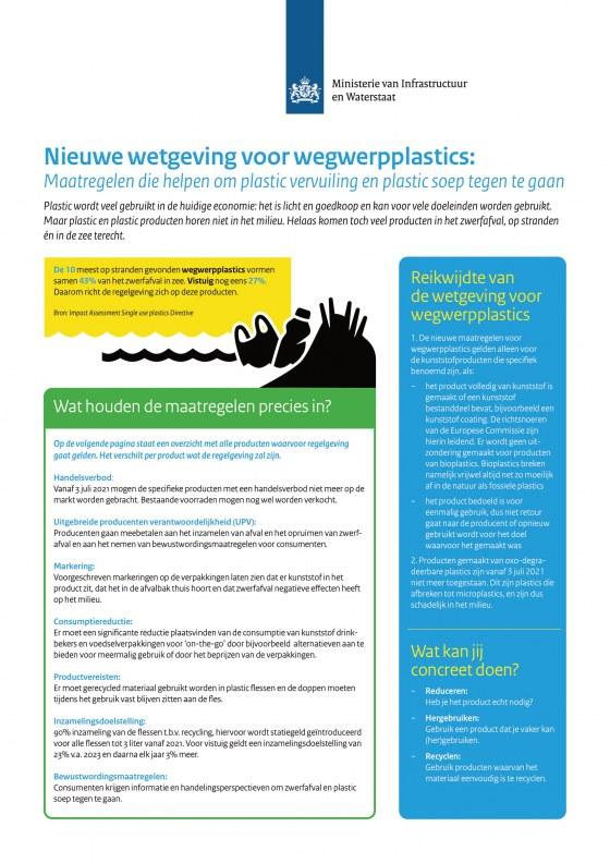 I&W Infographic Richtlijnen-Single-Use-Plastic-Web-1