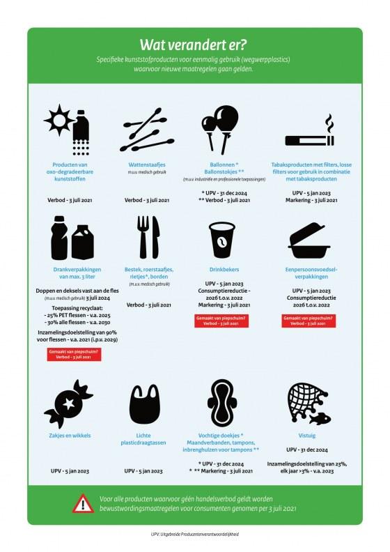 I&W Infographic Richtlijnen-Single-Use-Plastic-Web-2