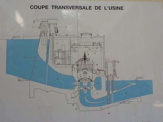 Le barrage de Verbois  2
