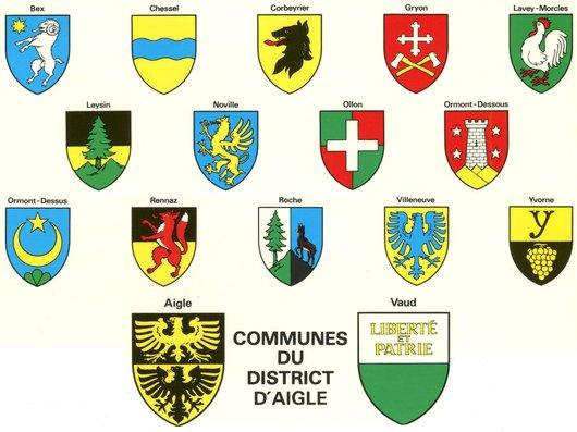 District d'Aigle
