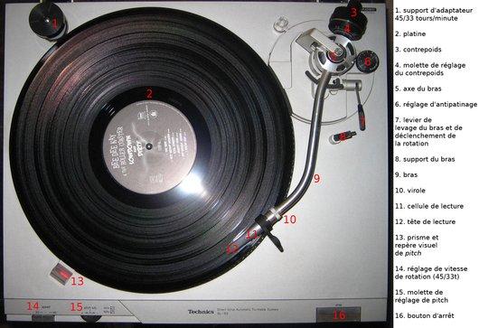 Tourne-Disques Moderne - Électrophone