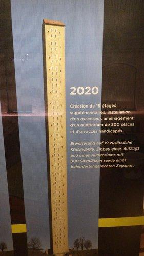 Un nouveau Musée?