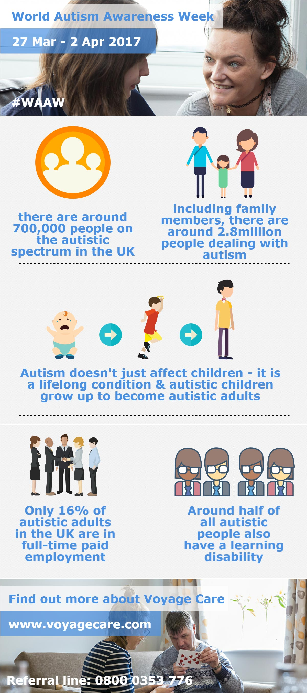 World Autism Awareness Week 2017 Infographic Voyage Care