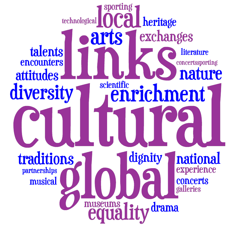 Image result for cultural smsc words