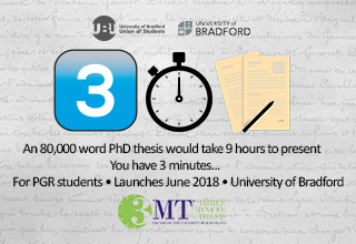 3 minute thesis articles