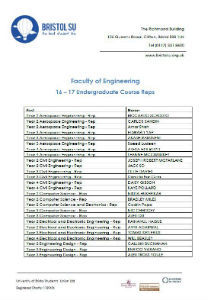 Engineering course reps 2016 17