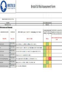Performance risk assessment