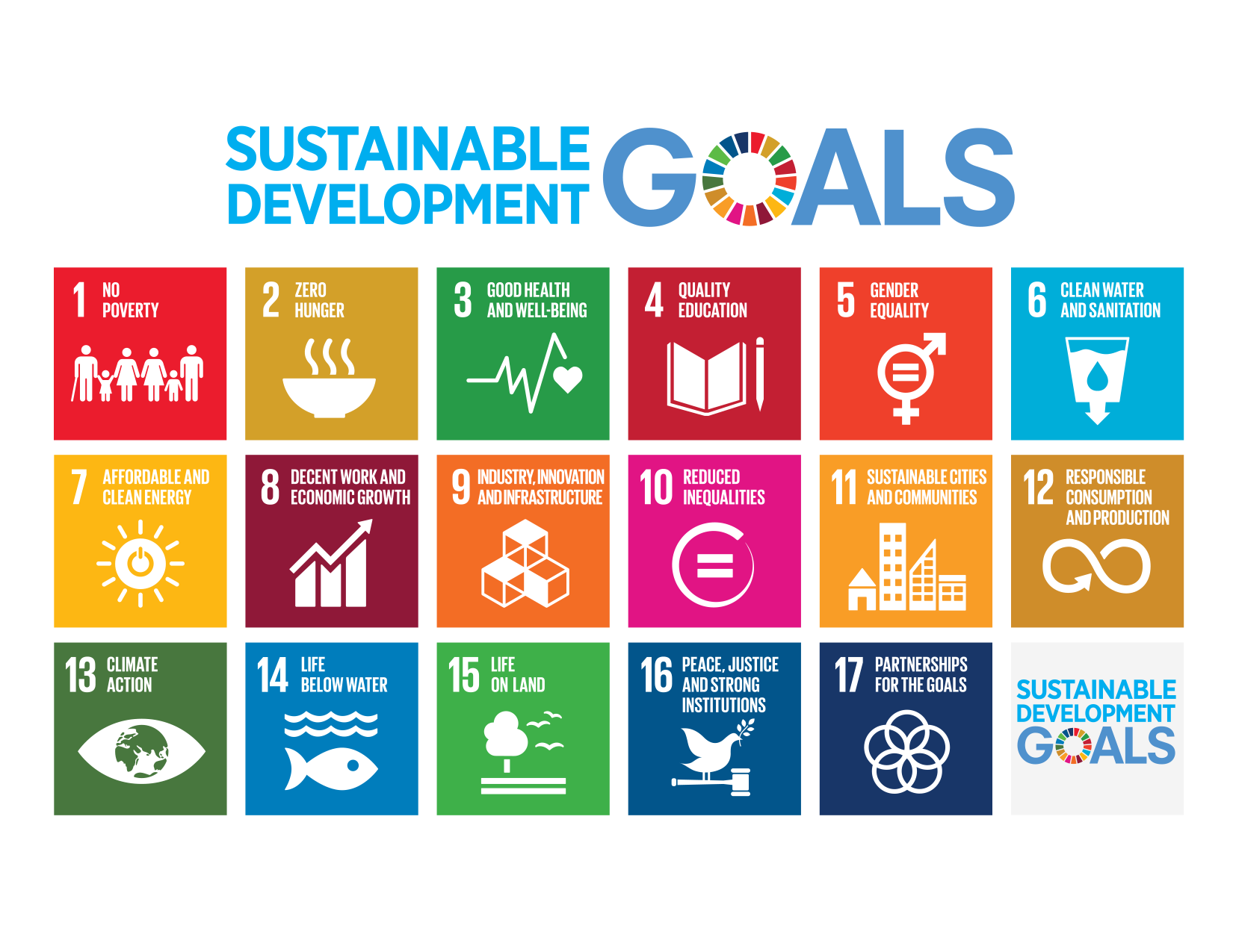 List of sustainability goals in a calendar format