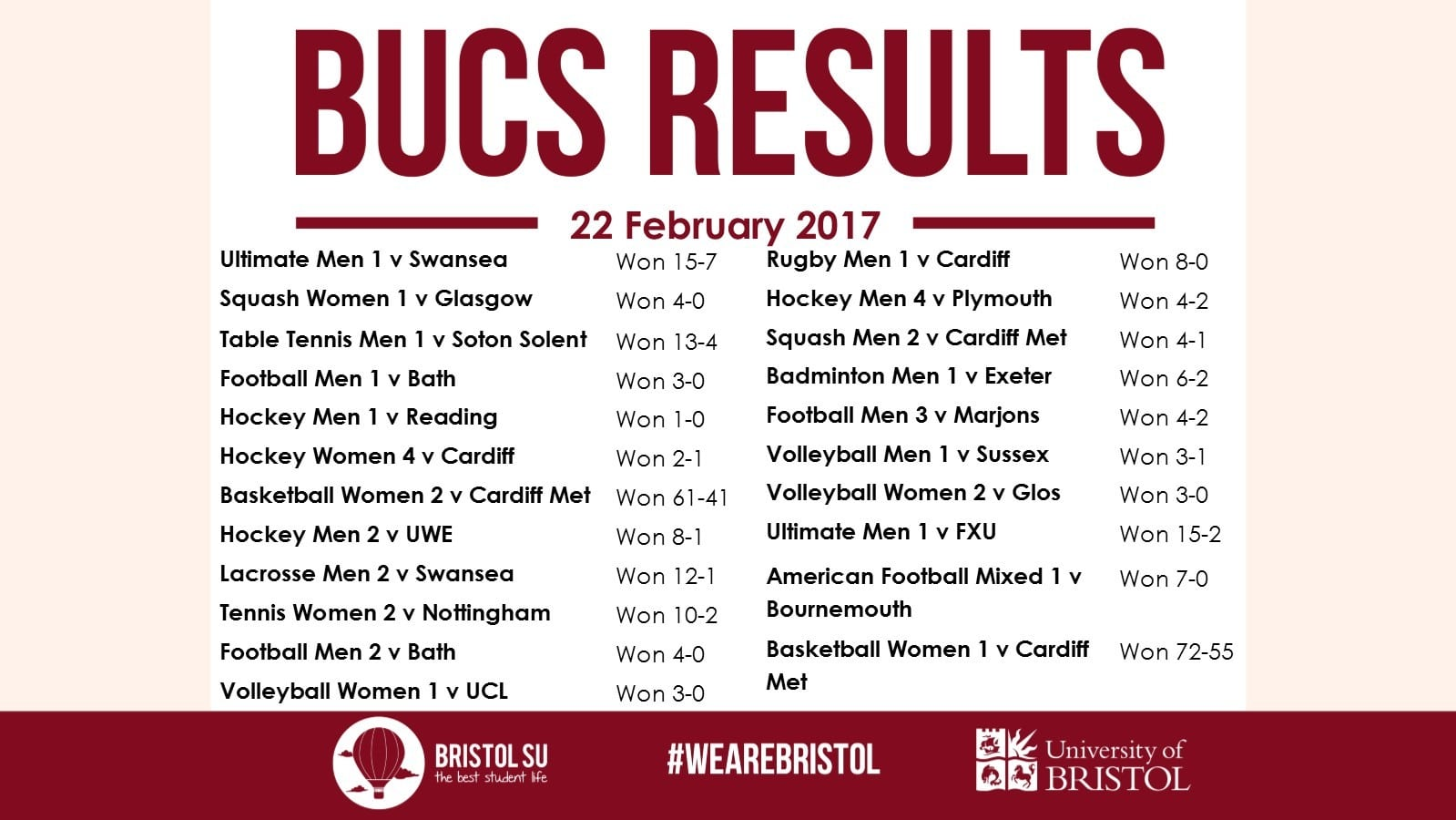 BUCS Results Februrary 2017