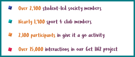 Clubs & Society Stats