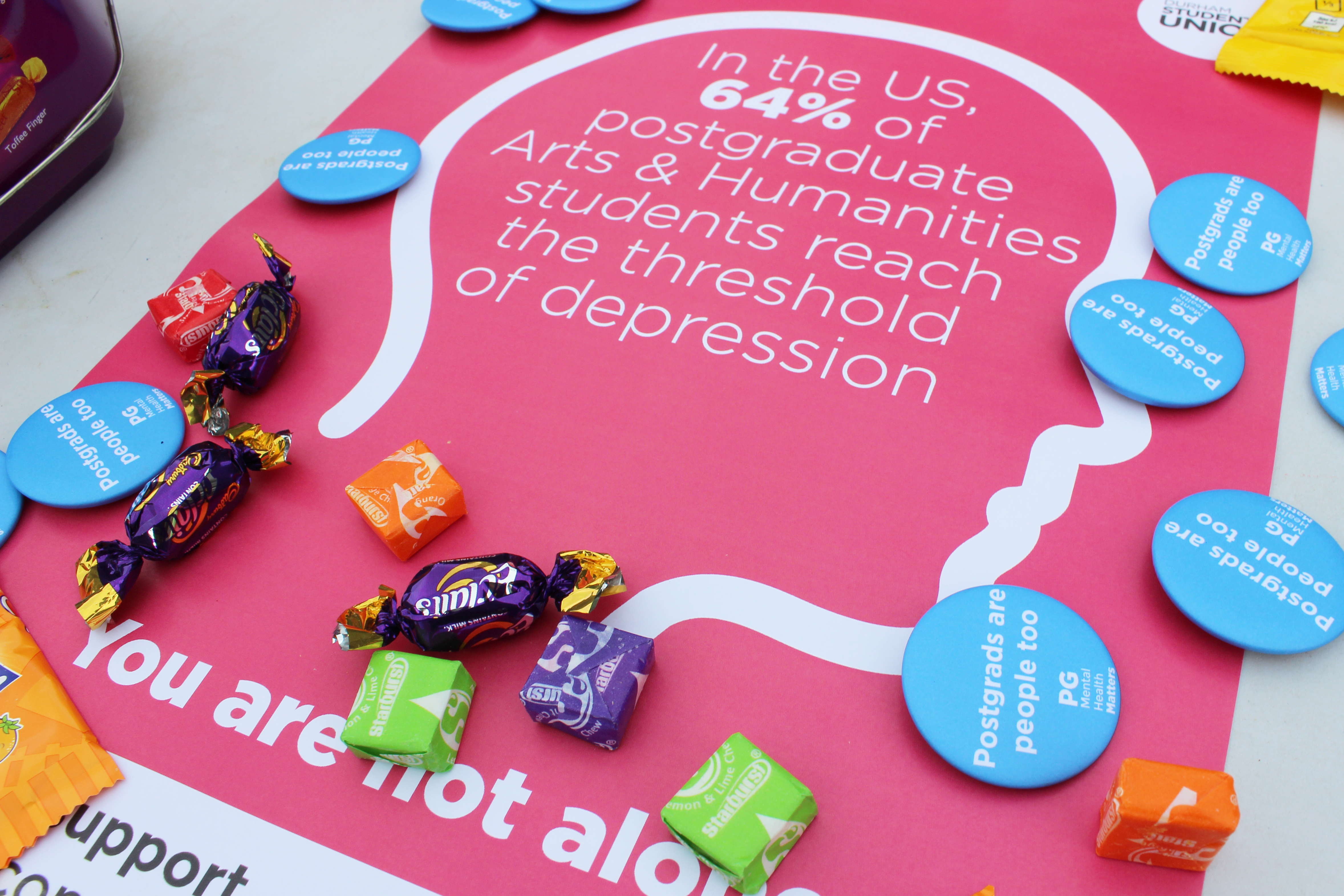 Mental health poster with badges and sweets