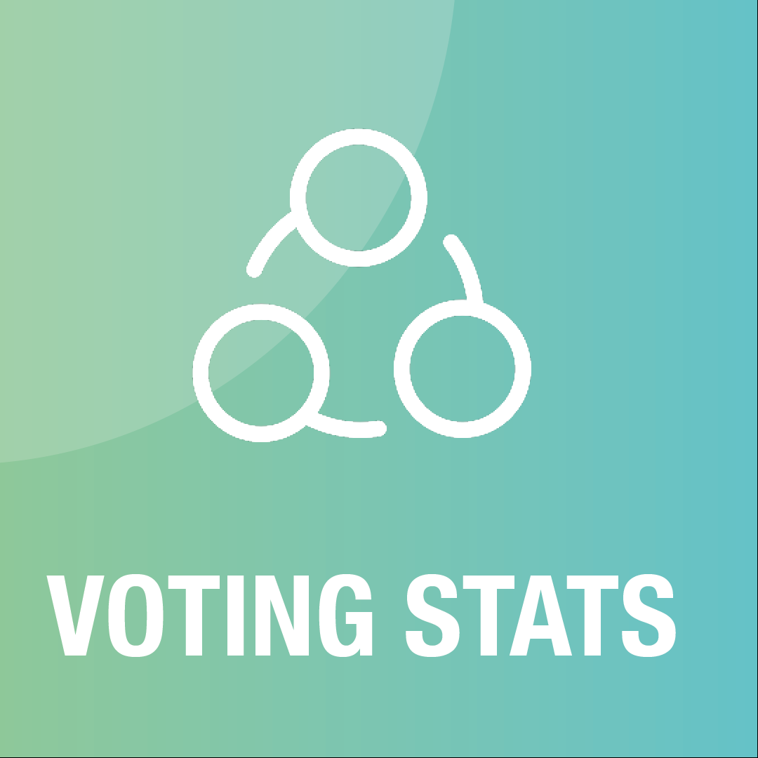 Voting stats
