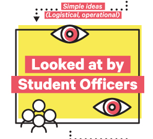 student Officers decide how best to take these ideas forward