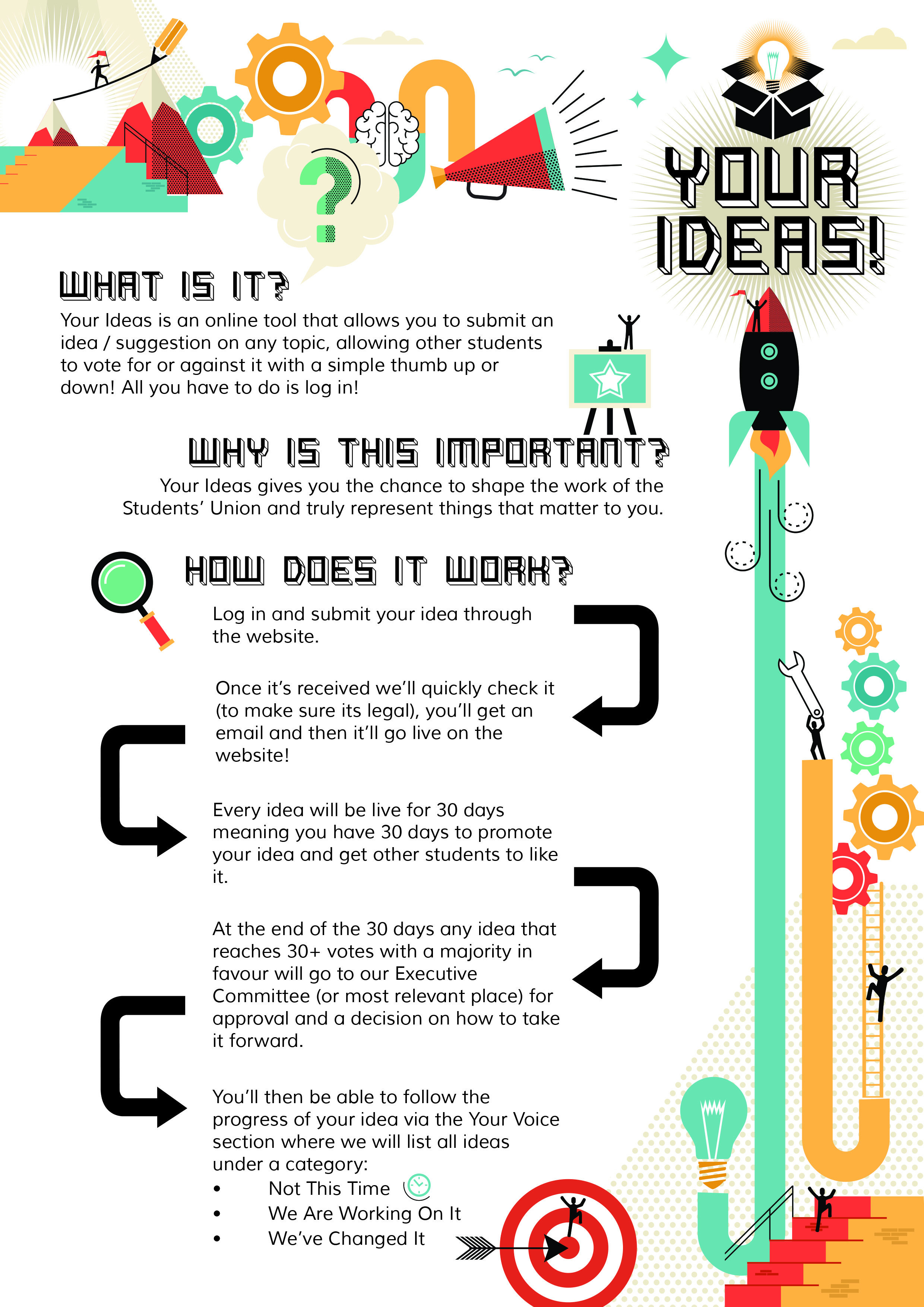 your ideas edge hill university students union