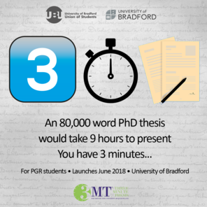 3 minute thesis square