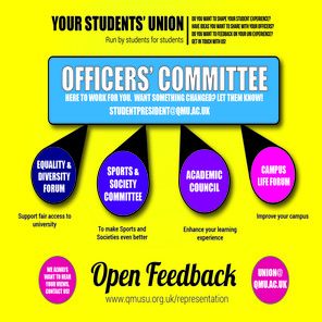 Officers committee