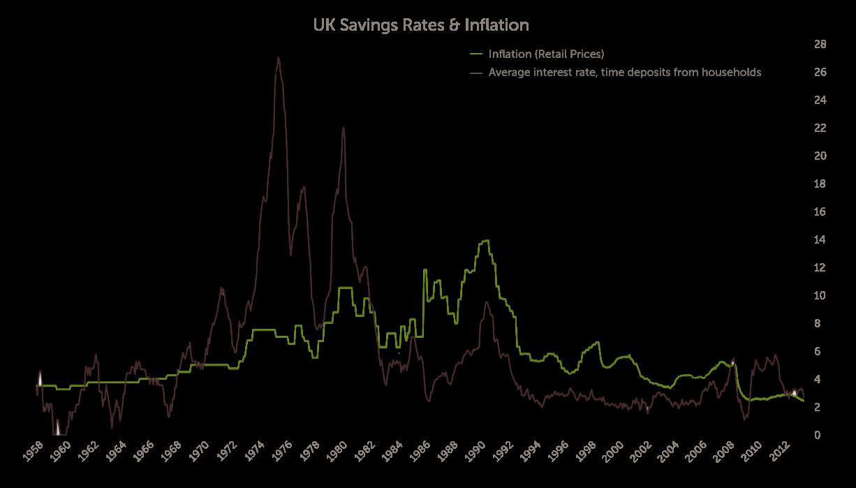 Savings rates hit record low