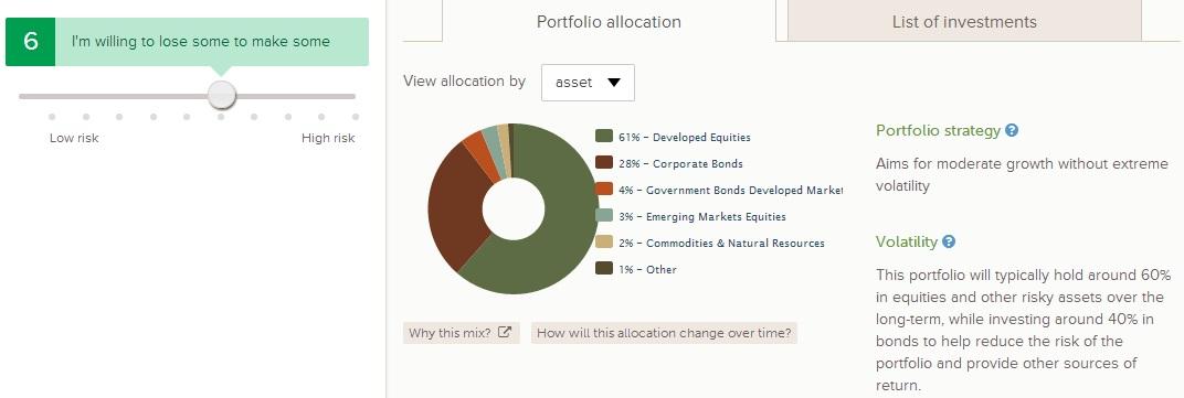 Medium-risk portfolio asset allocation with Nutmeg
