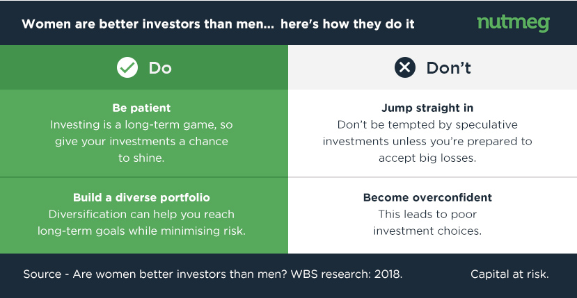 Invest like a woman