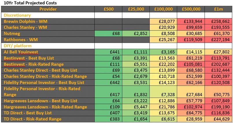LangCat comparison table
