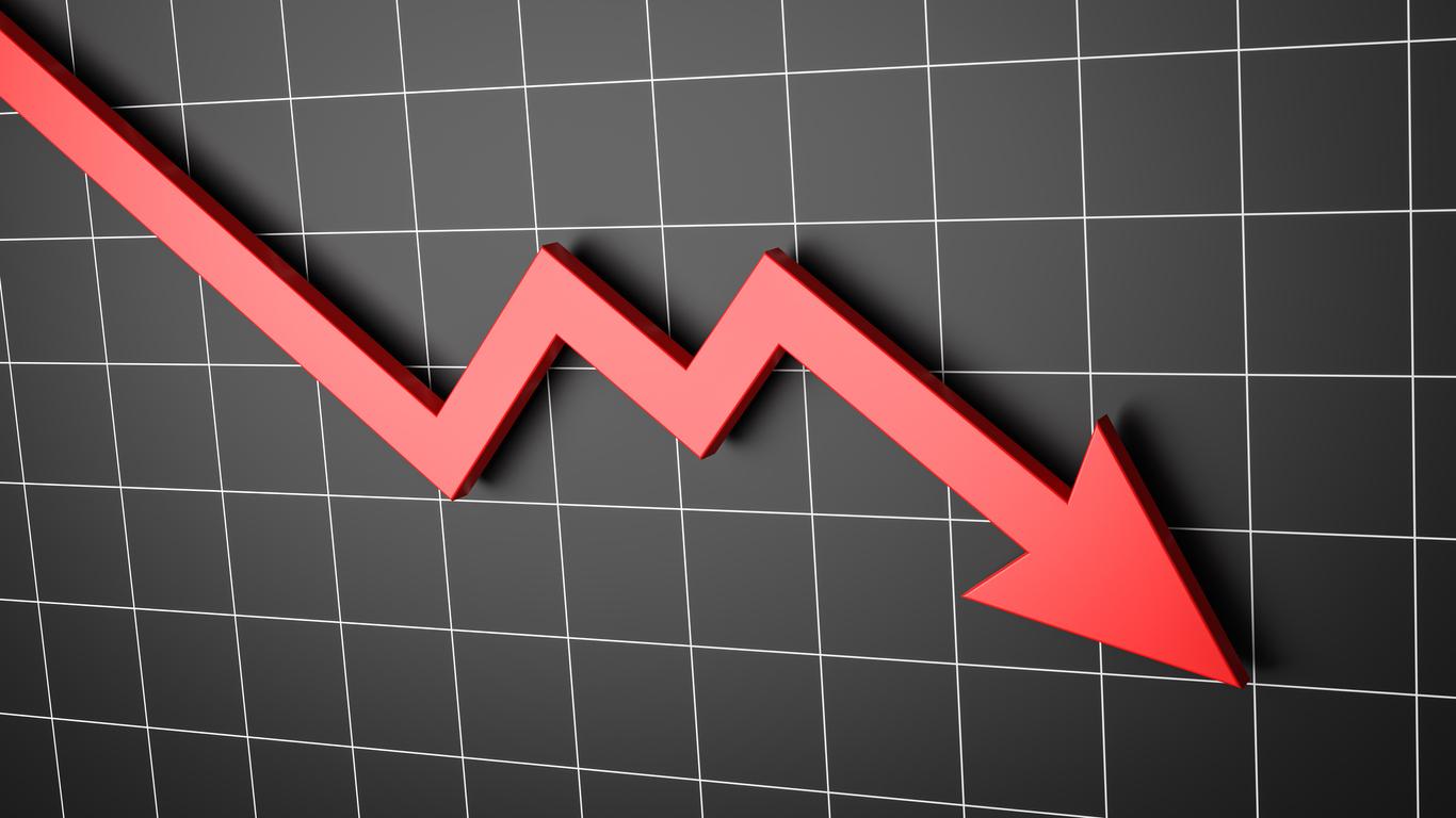 Falling Arrow Chart