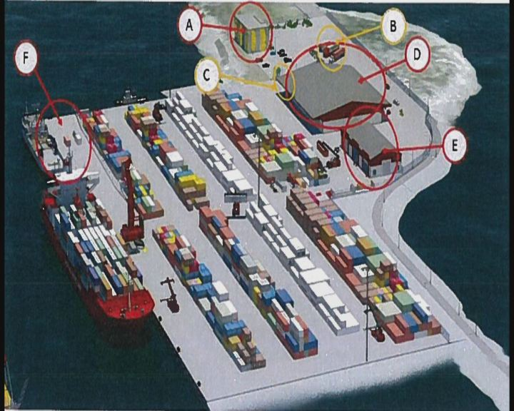 Nyt havneselskab
