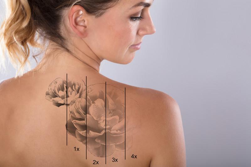 Come fare un tatuaggio non permanente fai da te
